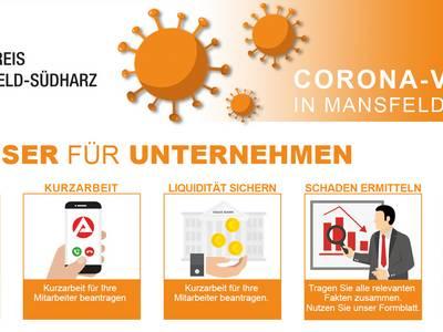 Corona: Hinweise für Arbeitgeber & Arbeitnehmer